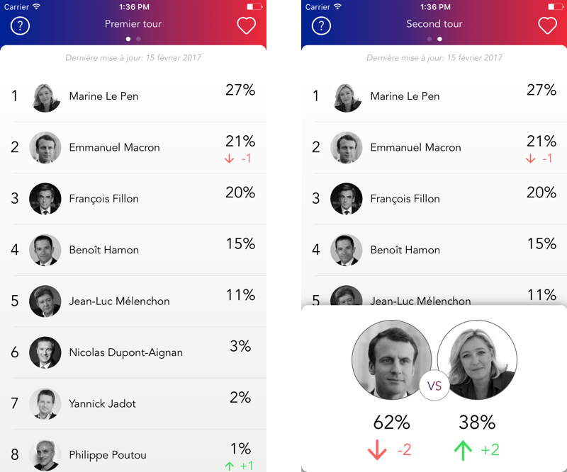 French Election mobile app