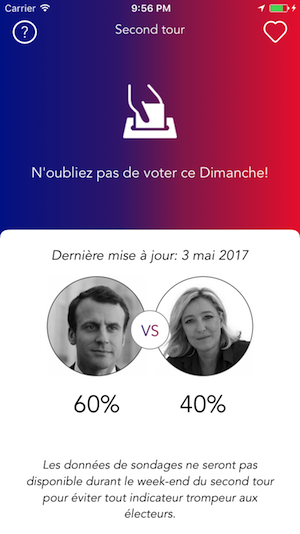 French Election second round